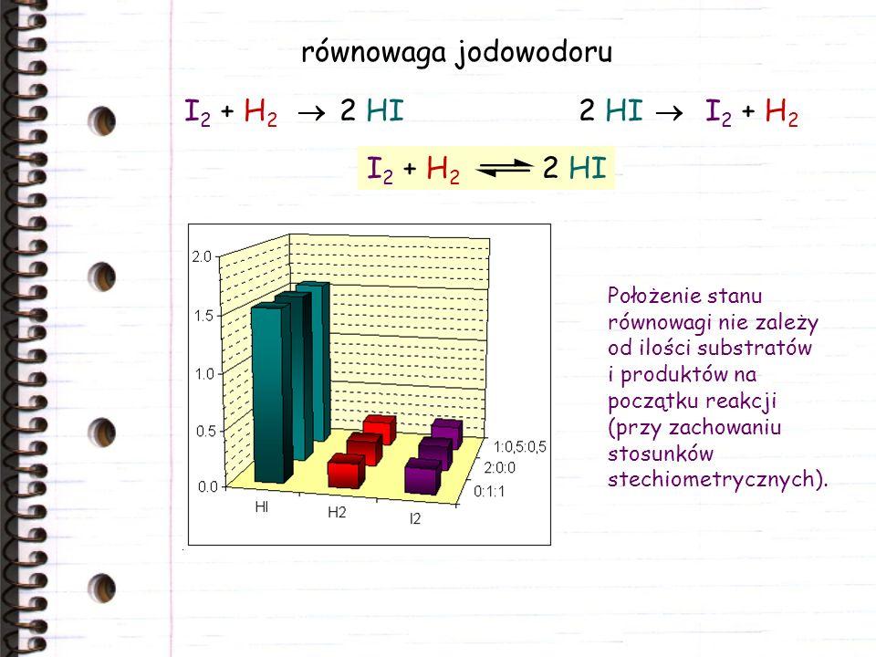 równowaga jodowodoru I2 + H2  2 HI 2 HI  I2 + H2 I2 + H2 2 HI