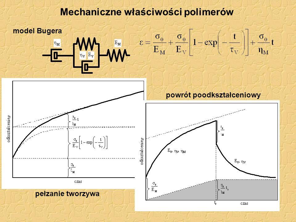 Mechaniczne właściwości polimerów
