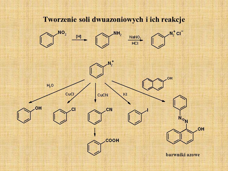 Tworzenie soli dwuazoniowych i ich reakcje