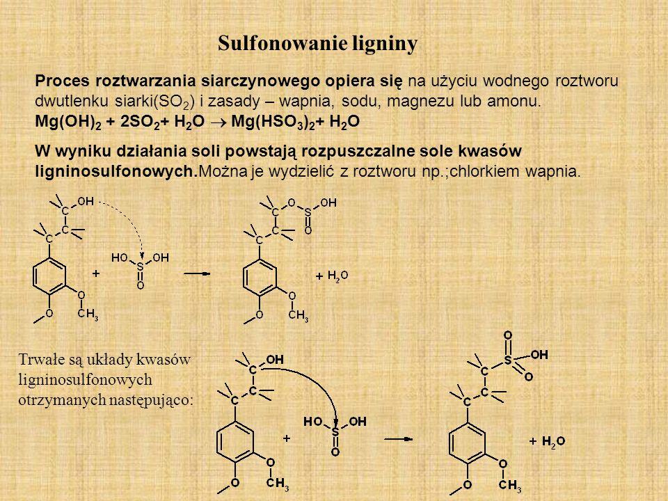 Sulfonowanie ligniny