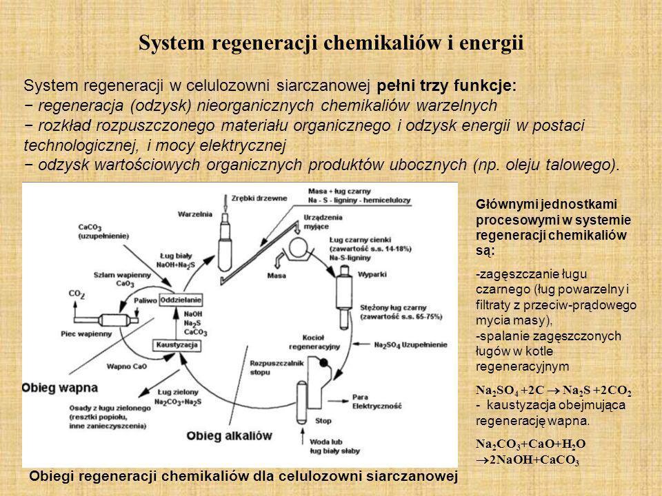 System regeneracji chemikaliów i energii