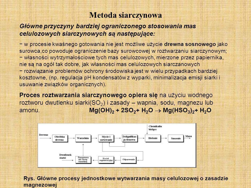 Metoda siarczynowa Główne przyczyny bardziej ograniczonego stosowania mas celulozowych siarczynowych są następujące: