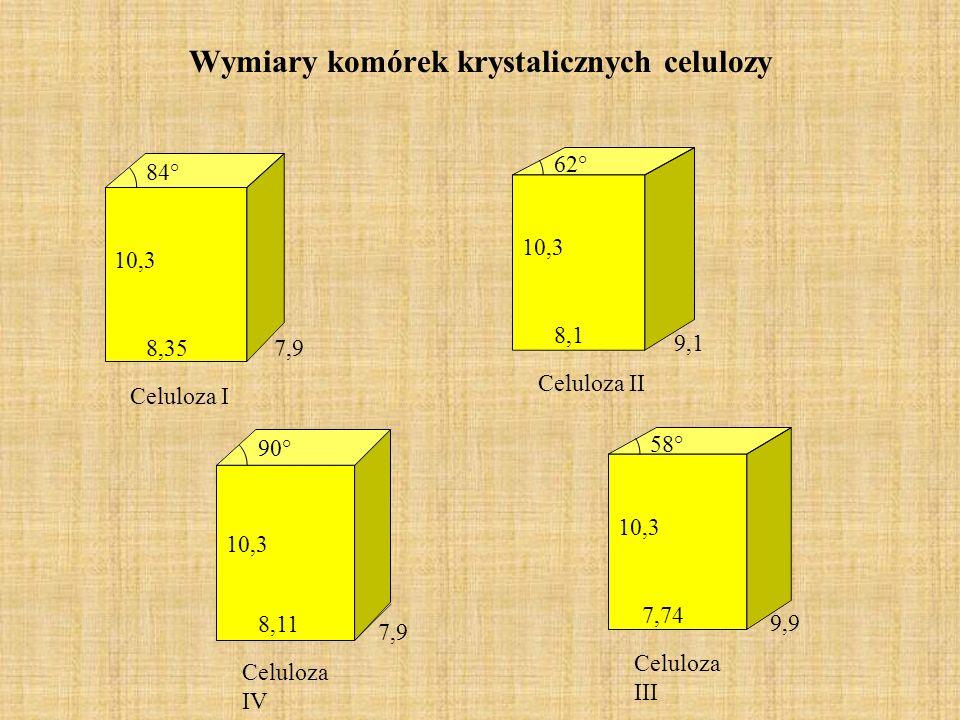 Wymiary komórek krystalicznych celulozy