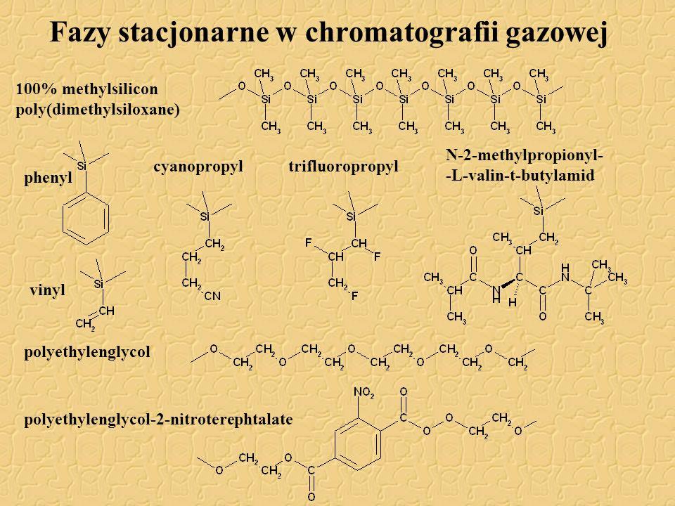 Fazy stacjonarne w chromatografii gazowej