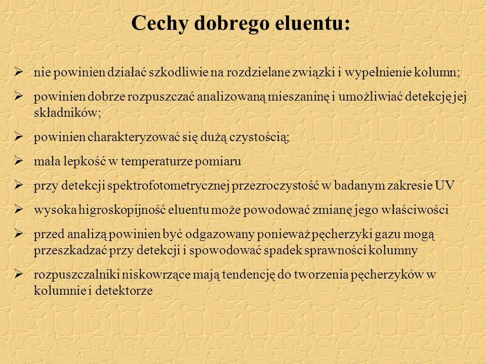 Cechy dobrego eluentu:
