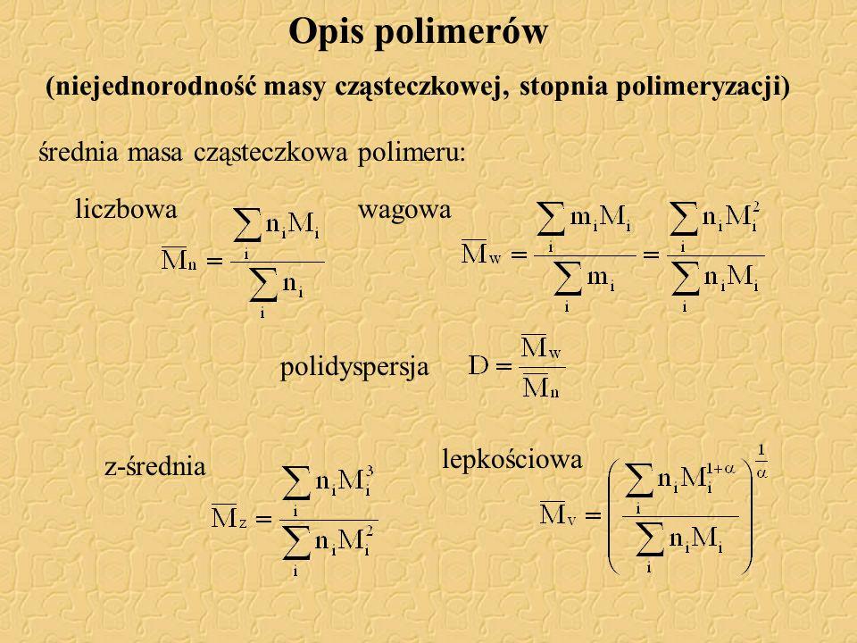średnia masa cząsteczkowa polimeru: