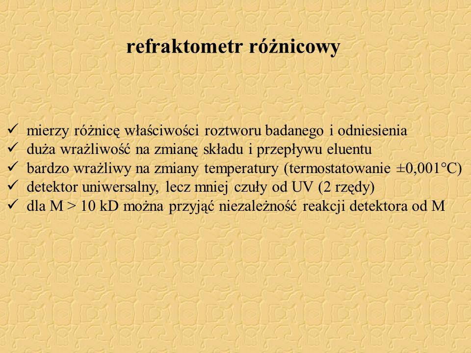 refraktometr różnicowy