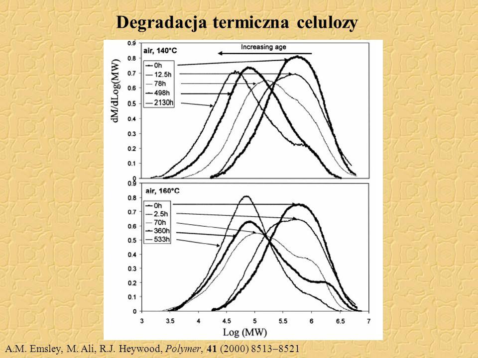 Degradacja termiczna celulozy