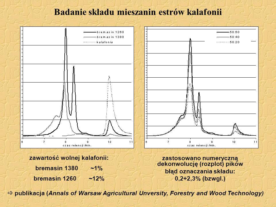 Badanie składu mieszanin estrów kalafonii