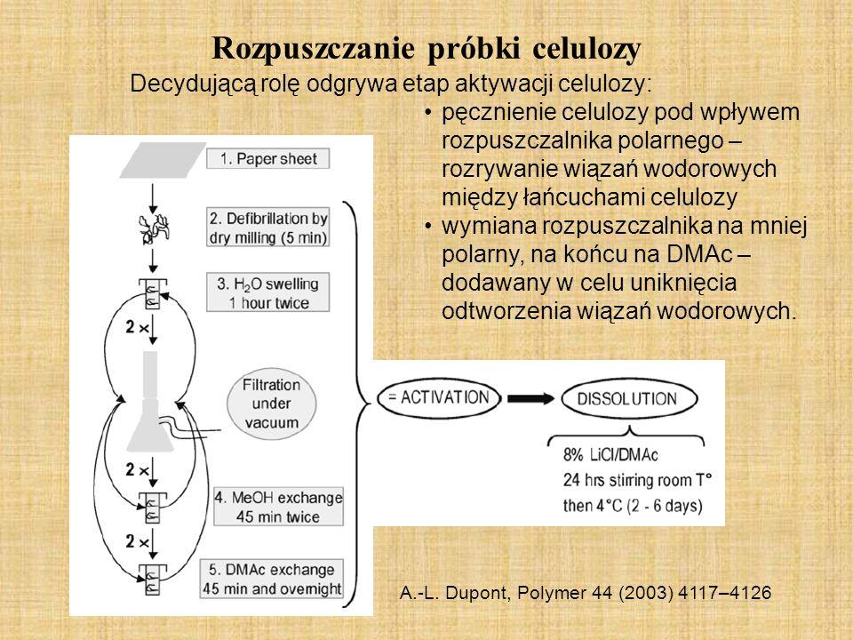 Rozpuszczanie próbki celulozy