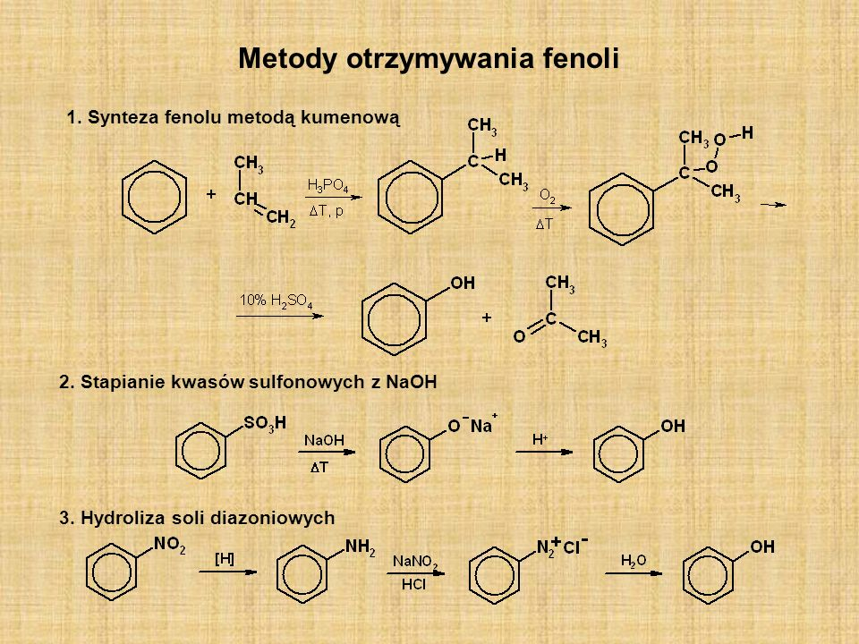 Metody otrzymywania fenoli