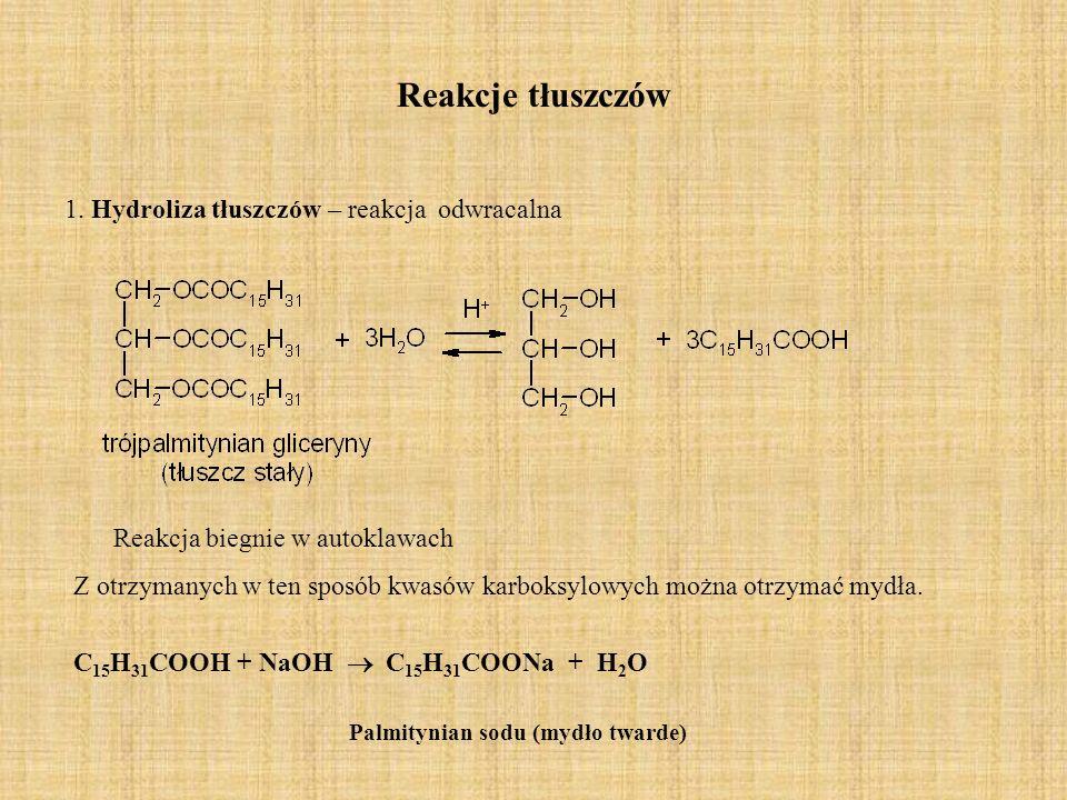 Reakcje tłuszczów 1. Hydroliza tłuszczów – reakcja odwracalna