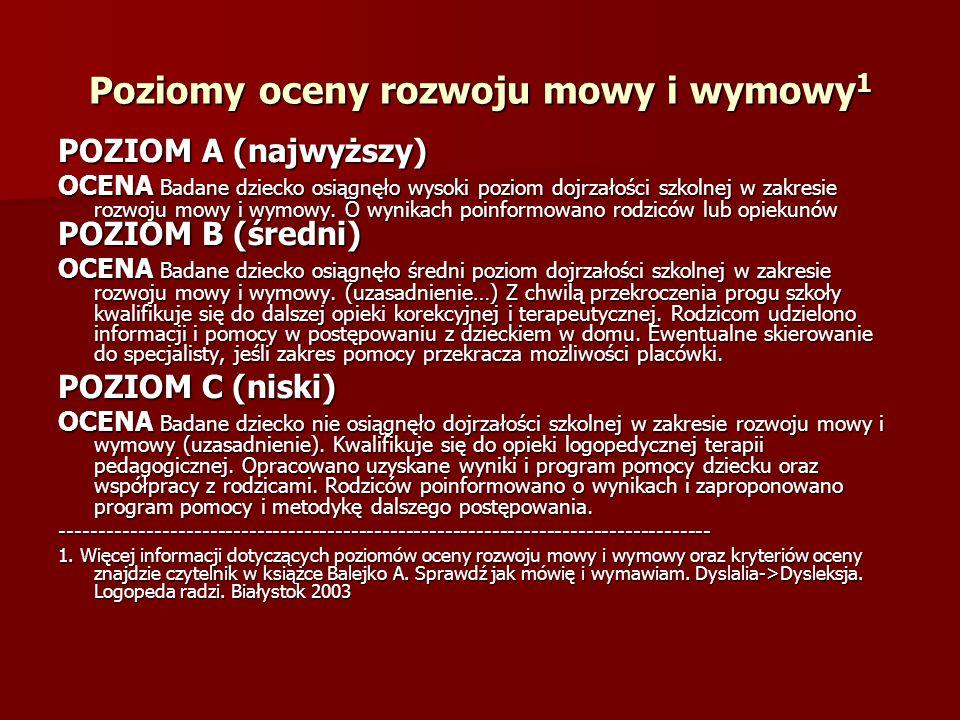 Poziomy oceny rozwoju mowy i wymowy1