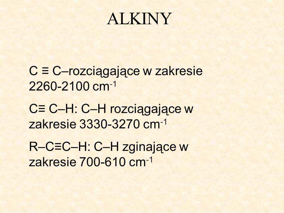 ALKINY C ≡ C–rozciągające w zakresie 2260-2100 cm-1