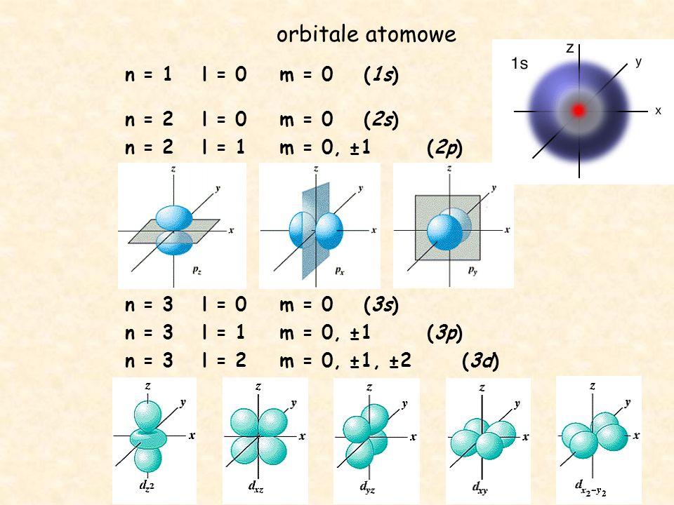 orbitale atomowe n = 1 l = 0 m = 0 (1s) n = 2 l = 0 m = 0 (2s)