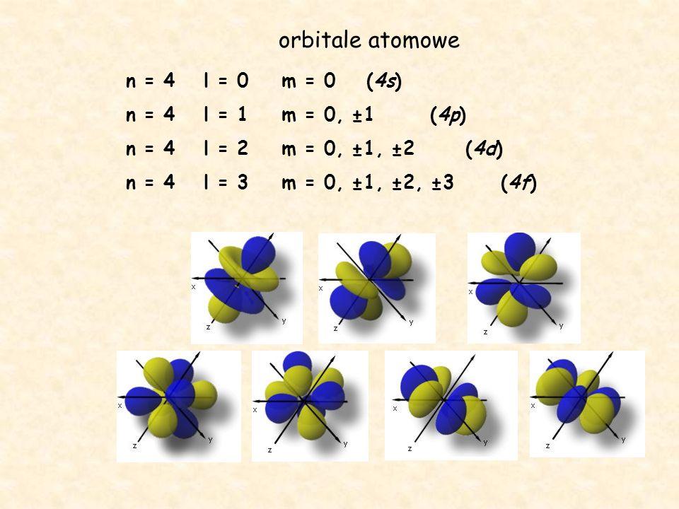 orbitale atomowe n = 4 l = 0 m = 0 (4s) n = 4 l = 1 m = 0, ±1 (4p)