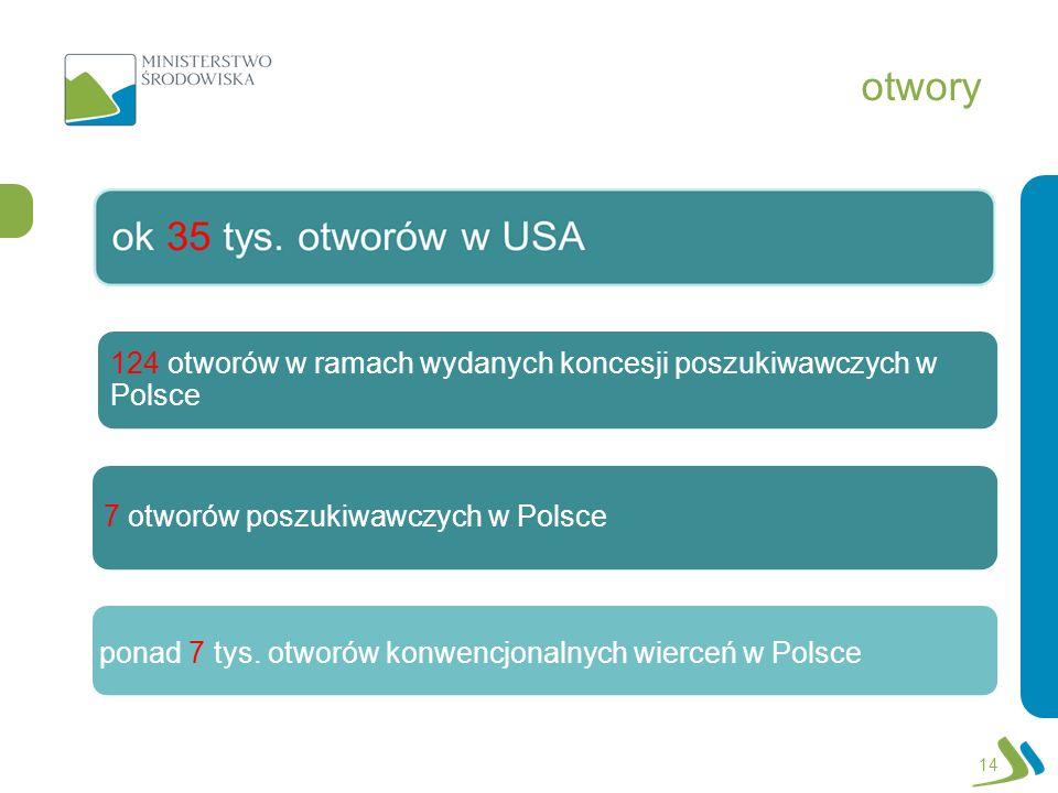 otwory 124 otworów w ramach wydanych koncesji poszukiwawczych w Polsce