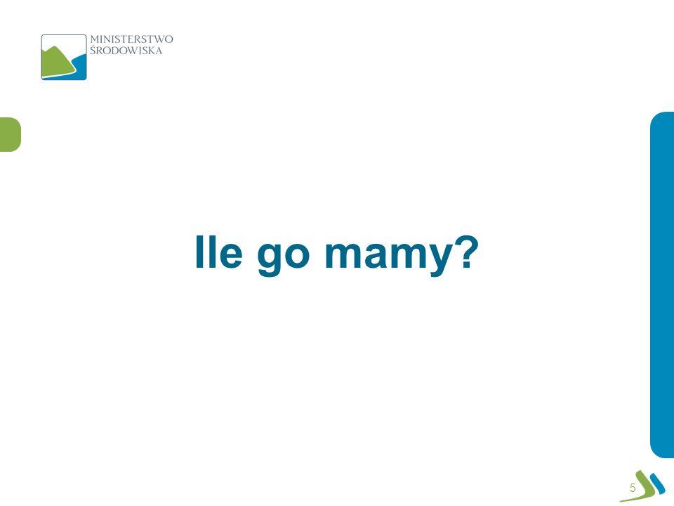 Ile go mamy Jest to przykładowy slajd do wzorca: Tytuł i zawartość_02