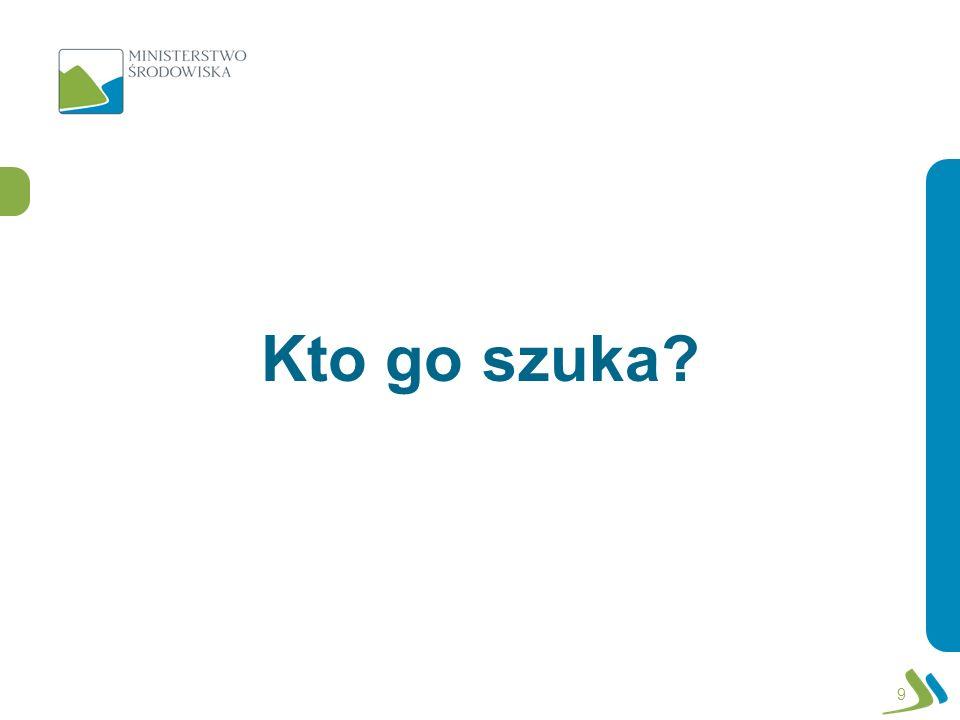 Kto go szuka Jest to przykładowy slajd do wzorca: Tytuł i zawartość_02