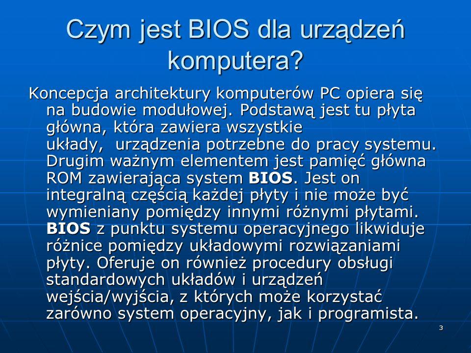 Czym jest BIOS dla urządzeń komputera