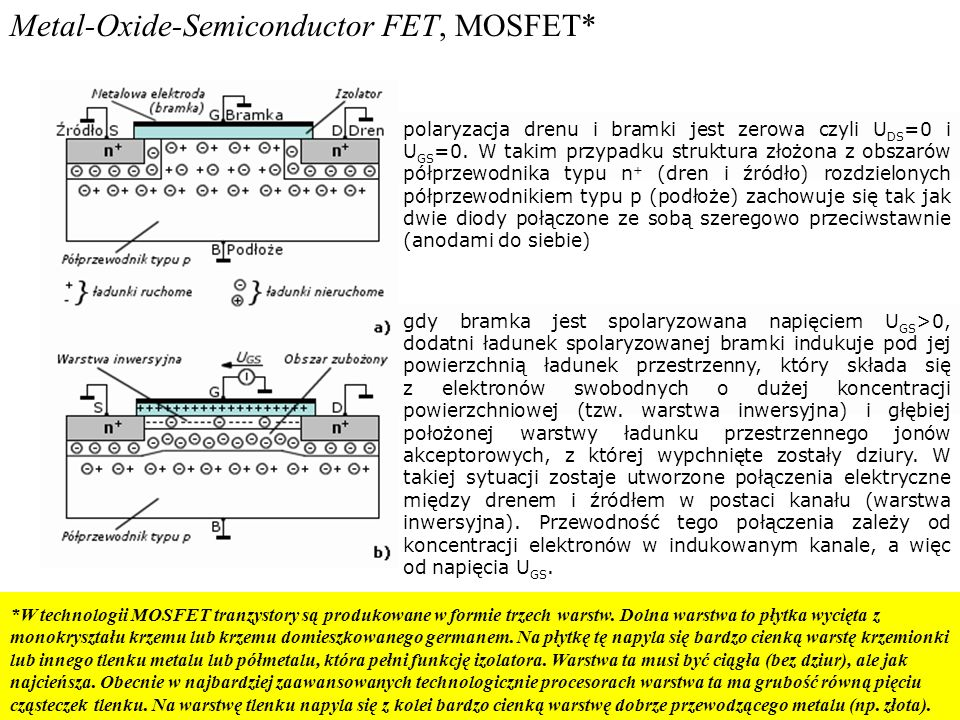 Metal-Oxide-Semiconductor FET, MOSFET*