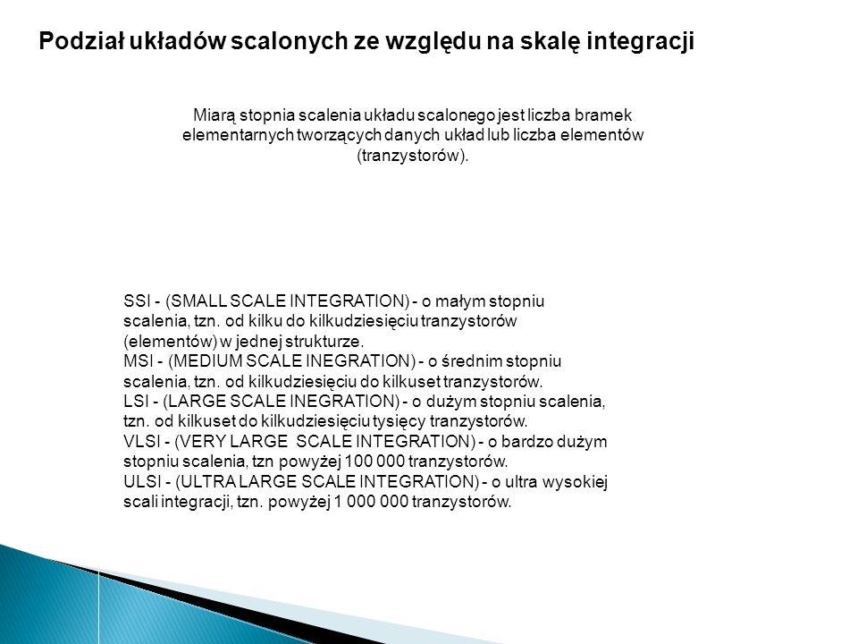 Podział układów scalonych ze względu na skalę integracji
