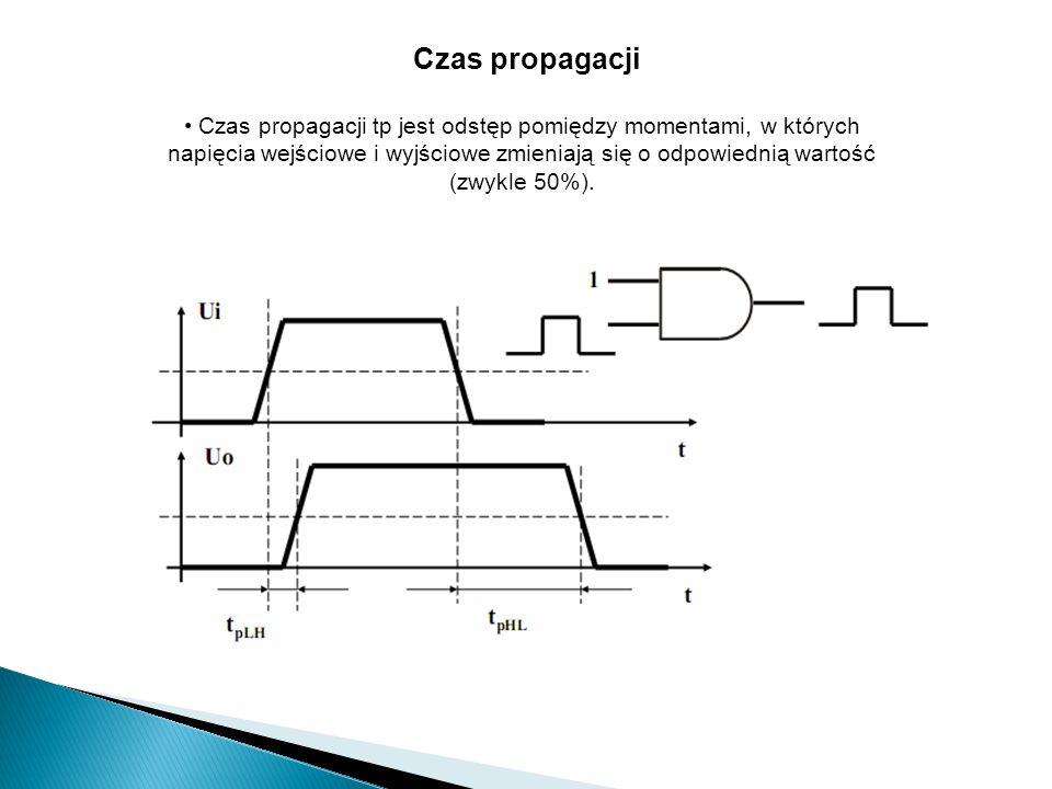 Czas propagacji • Czas propagacji tp jest odstęp pomiędzy momentami, w których. napięcia wejściowe i wyjściowe zmieniają się o odpowiednią wartość.