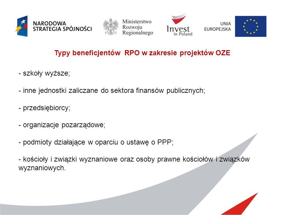 Typy beneficjentów RPO w zakresie projektów OZE