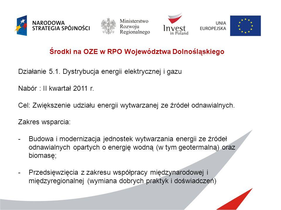 Środki na OZE w RPO Województwa Dolnośląskiego