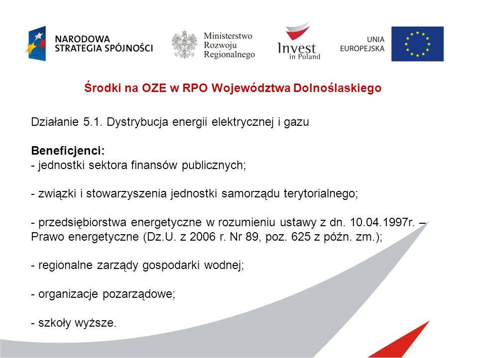 Środki na OZE w RPO Województwa Dolnoślaskiego