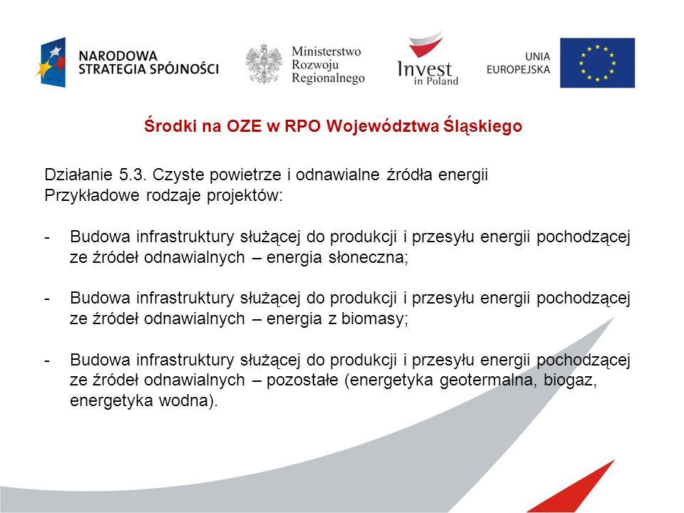 Środki na OZE w RPO Województwa Śląskiego