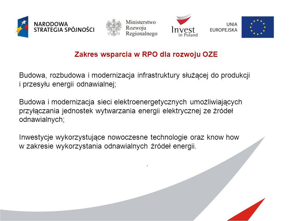Zakres wsparcia w RPO dla rozwoju OZE
