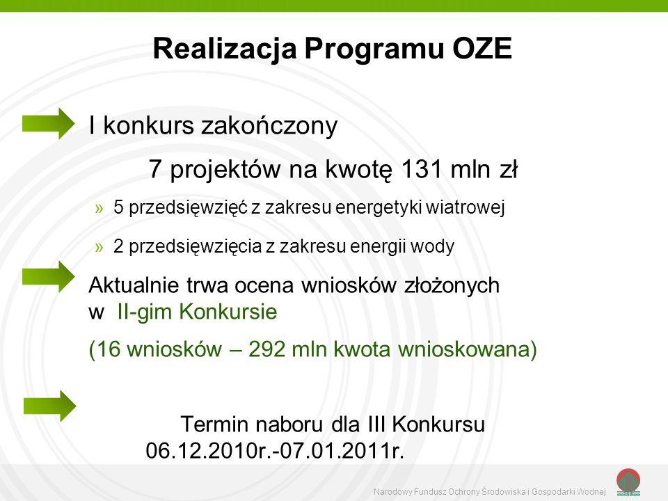 Realizacja Programu OZE