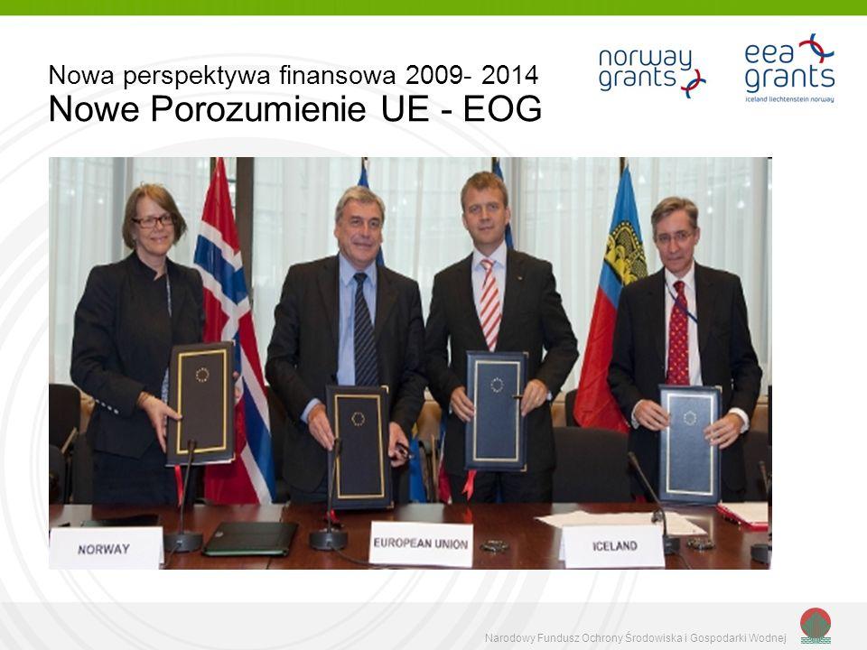 Nowa perspektywa finansowa 2009- 2014 Nowe Porozumienie UE - EOG