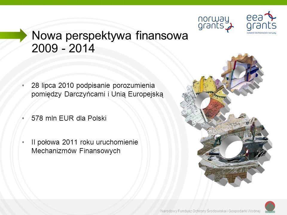 Nowa perspektywa finansowa 2009 - 2014