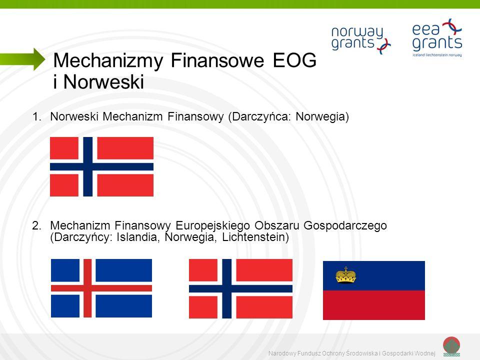 Mechanizmy Finansowe EOG i Norweski