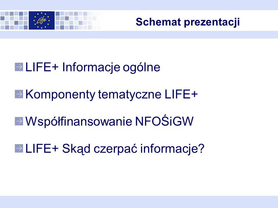 LIFE+ Informacje ogólne Komponenty tematyczne LIFE+