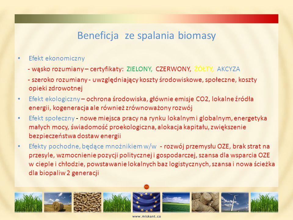 Beneficja ze spalania biomasy