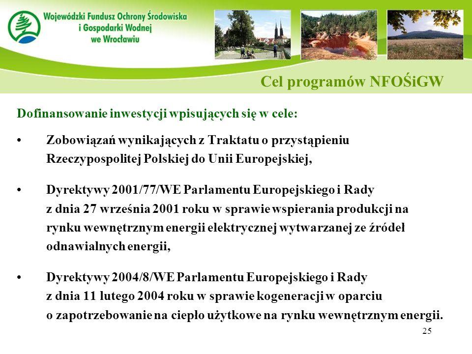 Cel programów NFOŚiGW Dofinansowanie inwestycji wpisujących się w cele: