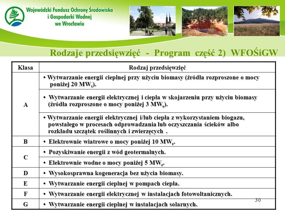Rodzaje przedsięwzięć - Program część 2) WFOŚiGW