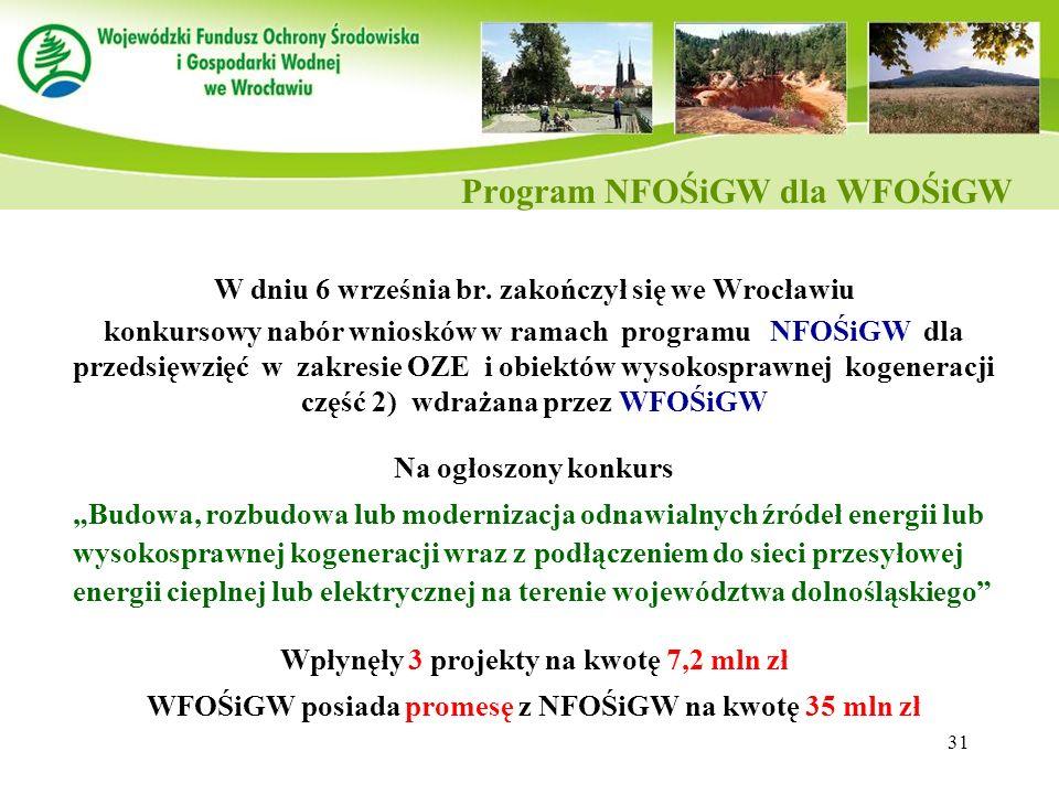 Program NFOŚiGW dla WFOŚiGW
