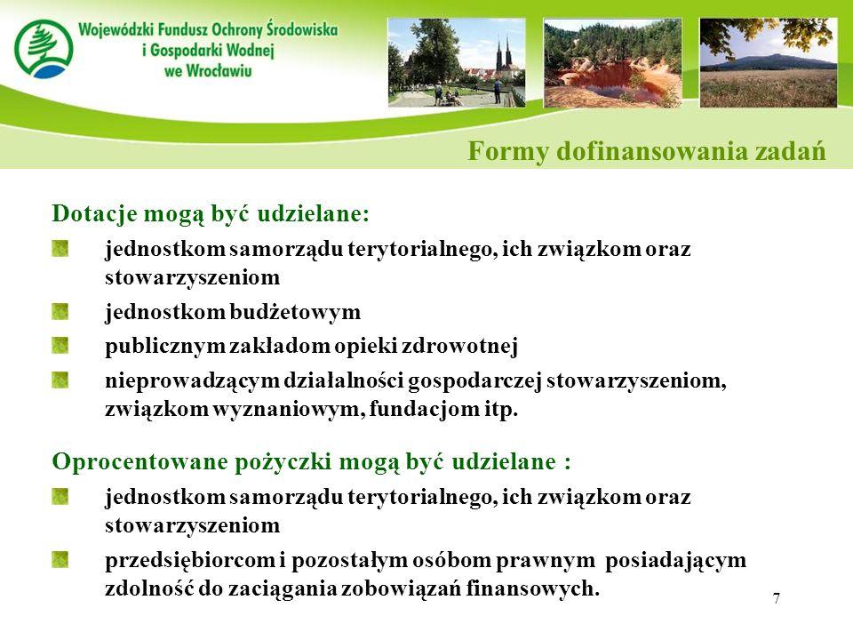 Formy dofinansowania zadań