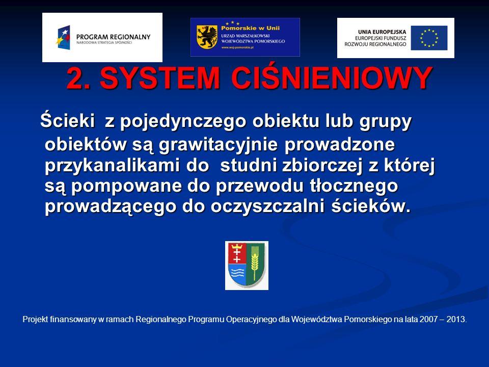 2. SYSTEM CIŚNIENIOWY