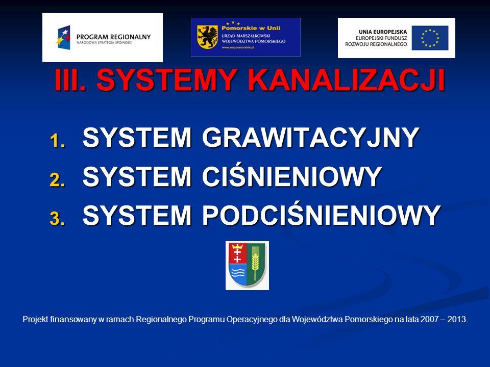 III. SYSTEMY KANALIZACJI