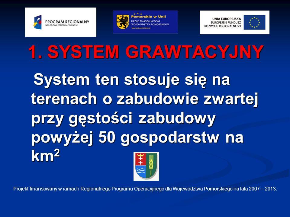 1. SYSTEM GRAWTACYJNY System ten stosuje się na terenach o zabudowie zwartej przy gęstości zabudowy powyżej 50 gospodarstw na km2.