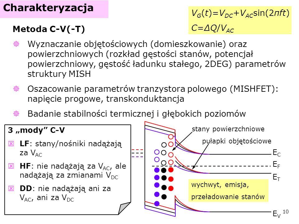 Charakteryzacja VG(t)=VDC+VACsin(2πft) C=ΔQ/VAC Metoda C-V(-T)