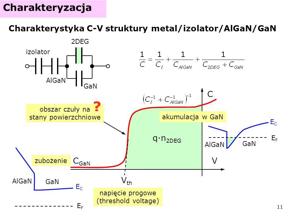 Charakteryzacja Charakterystyka C-V struktury metal/izolator/AlGaN/GaN. izolator. AlGaN. 2DEG. GaN.
