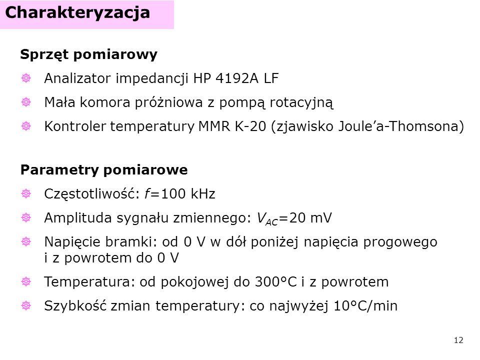 Charakteryzacja Sprzęt pomiarowy Analizator impedancji HP 4192A LF