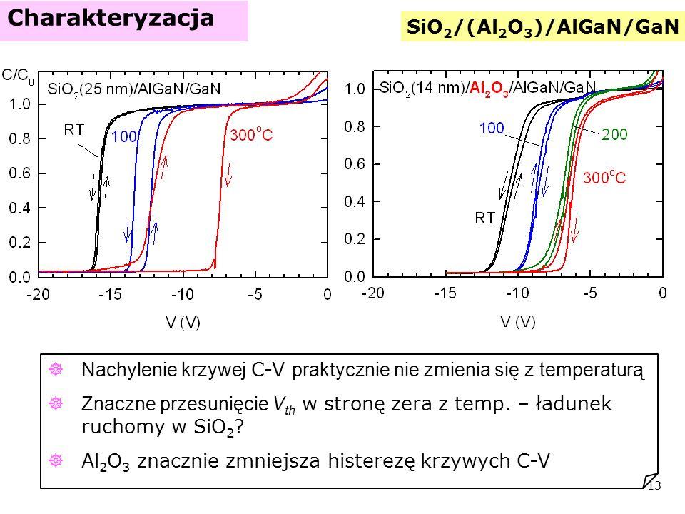 Charakteryzacja SiO2/(Al2O3)/AlGaN/GaN