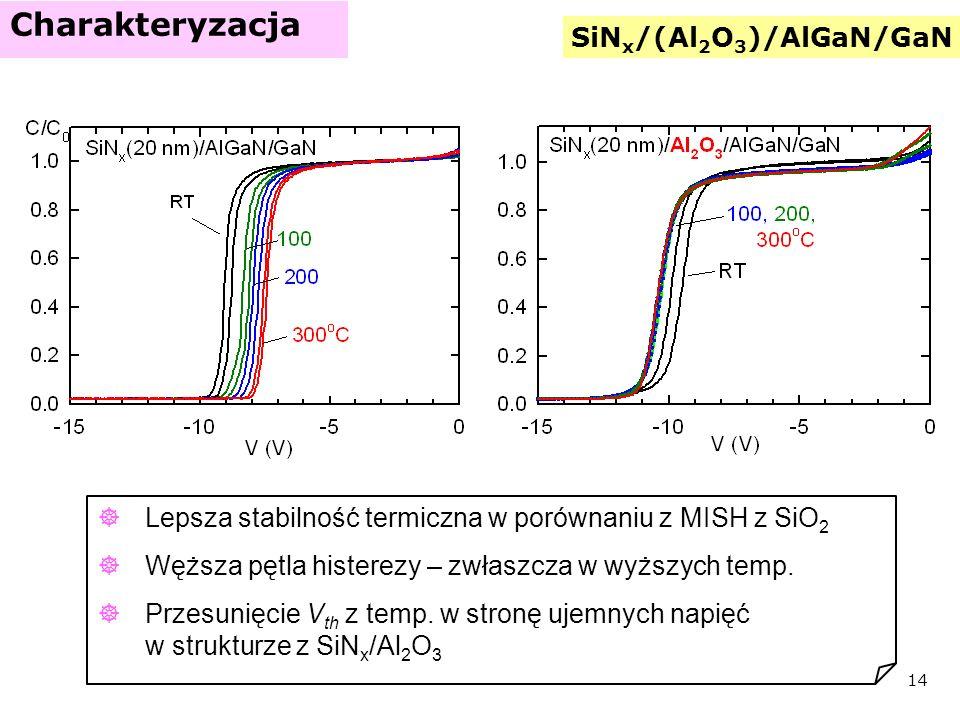 SiNx/(Al2O3)/AlGaN/GaN